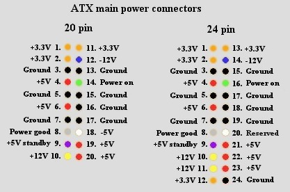power supply unit atx wiring diagram