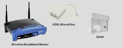 Broadband Modem Router, Microfilter & Iplate.