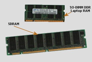 RAM - SO-DIMM DDR (Laptop) & SDRAM (Desktop).